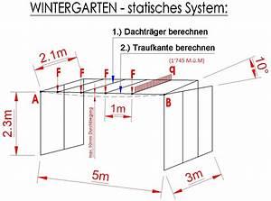 Spannweite Stahlträger Berechnen : carport holz dimensionierung ~ Themetempest.com Abrechnung