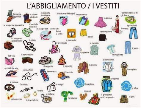 abbigliamiento  images learning italian italian