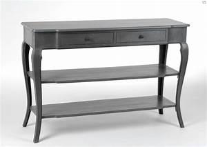 Console Meuble But : meuble console baroque amadeus meuble amadeus ~ Teatrodelosmanantiales.com Idées de Décoration