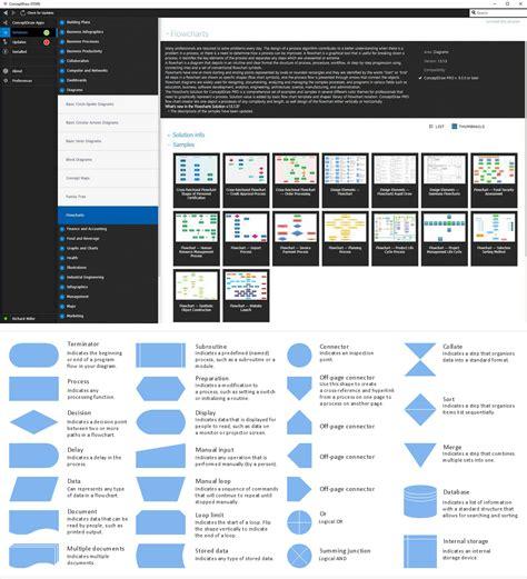 Proces Flow Diagram Component flowchart component s create flowcharts diagrams