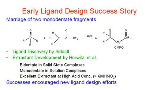 Professor Bob Paine - Ligand Design for Selective Metal ...