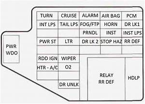 Pontiac Grand Am  1996 - 1998  - Fuse Box Diagram