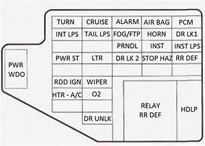 1995 Pontiac Grand Am Fuse Diagram 24524 Getacd Es