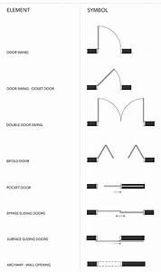 Door    Window Floor Plan Symbols  U2026