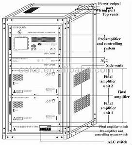 Tv Transmitter Diagram For Tv Broadcasting Equipment