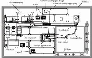 The Layout Of Dredging Barge