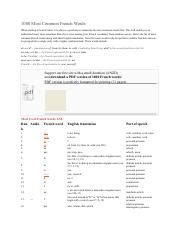 311559750-1000-Most-Common-French-Words.pdf - 1000 Most ...