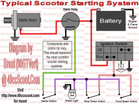 Mini Chopper Wiring Diagram For Ignition Switch by Pagsta Mini Chopper Wiring Problem 49ccscoot