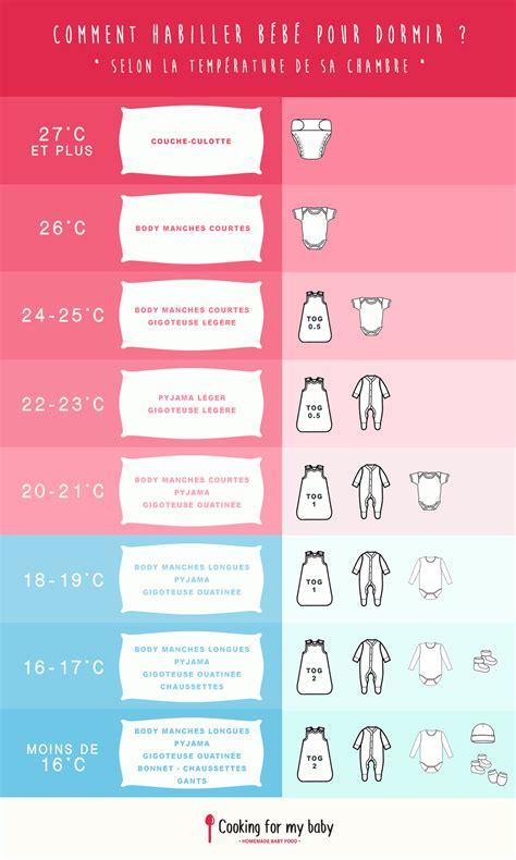 temperature chambre a coucher comment habiller bébé la nuit selon la température de sa