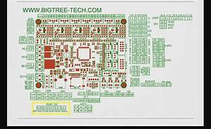 Skr Mini E3 V2 0 Not Flashing Firmware   Bigtreetech