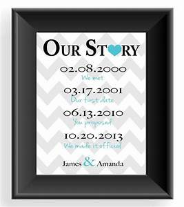 wedding anniversary gifts gifts for husband on first With first wedding anniversary gifts for husband