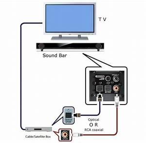 Vizio Sound Bar Wiring Diagram