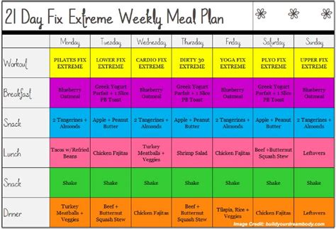 meal plan  post pregnancy weight loss diet plan