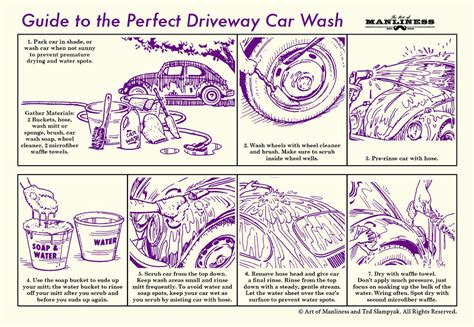 How To Wash Your Car By Hand A Visual Guide  The Art Of
