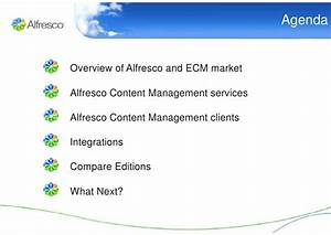 alfresco in an hour With alfresco document management pricing