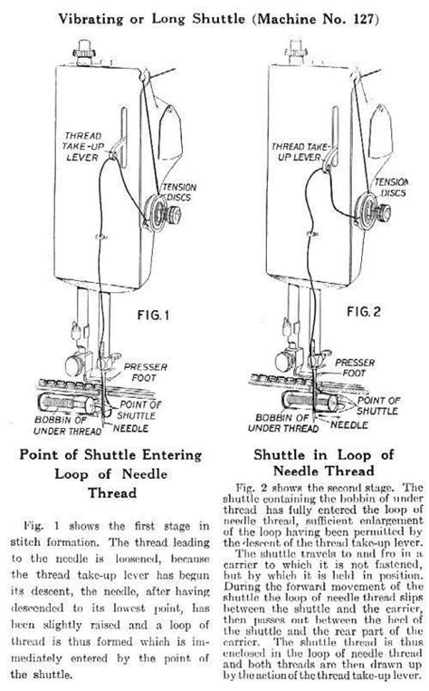 Singer Threading Diagram Vintage Sewing