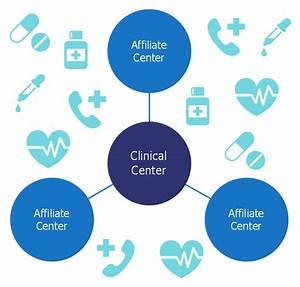 Healthcare Management Workflow Diagrams