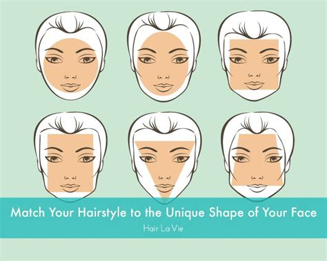 Learn how to pick the perfect hairstyle to match the