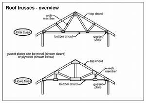 an uplifting experience with truss uplifts provided by With roof trusses and components ltdtruss diagram
