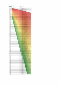 Abidurchschnitt Berechnen : notendurchschnitt berechnen alles schulformen 2018 ~ Themetempest.com Abrechnung