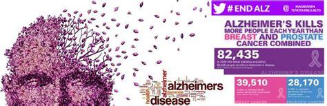 toyota palo alto   donations  alzheimers