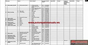 Keygen Autorepairmanuals Ws  Daf Xf105 Service Manuals
