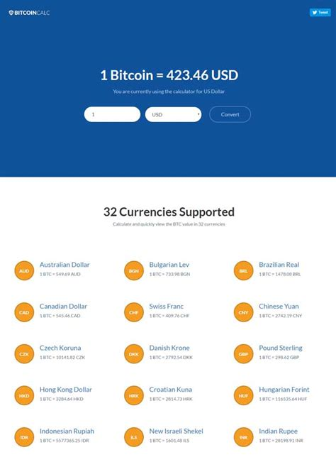 bitcoin miner calculator 2016 10 best bitcoin php scripts 2016 designmaz
