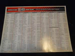 Champion Spark Plugs USA Chart
