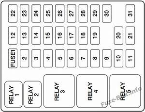 Fuse Box Diagram  U0026gt  Ford Excursion  2000
