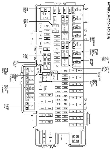 2001 F350 Fuse Box Diagram by 2001 Ford F350 Fuse Box Wiring Diagram