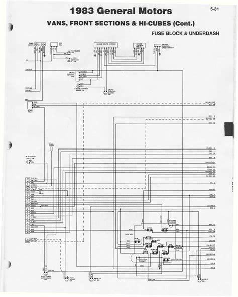 fleetwood motorhome wiring diagram indexnewspapercom