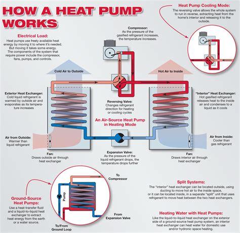 residential air source heat pump