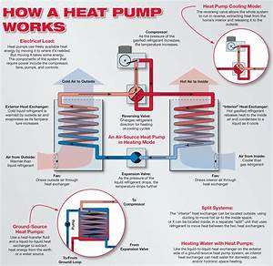Residential Air Source Heat Pump