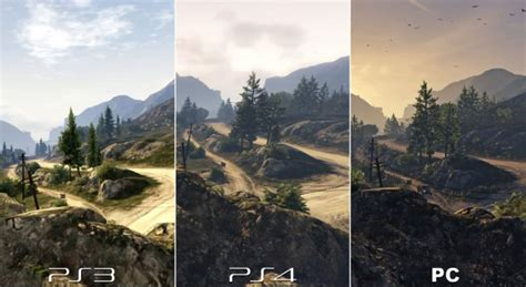 Comparing Pc Graphics To The Ps3 And Ps4