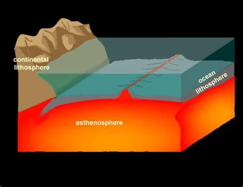 plate tectonics 6 2