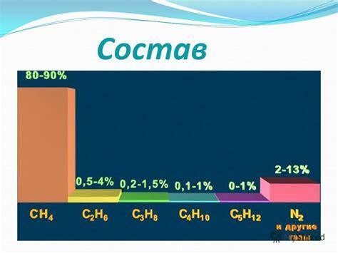 Основные физические свойства газа Кафедра