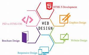 WEBHOST-PNG | Web Development Solutions