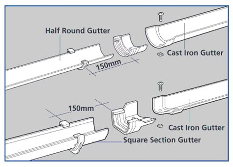 angels plastics technical guide gutter  downpipe