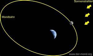 Entfernung Erde Mond Berechnen : mond im apog um erdferne ~ Themetempest.com Abrechnung