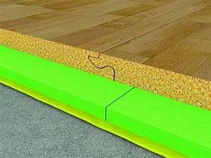 Isolation Phonique Sol Parquet : sous couches et colle sp cial parquets et sols stratifi s ~ Premium-room.com Idées de Décoration