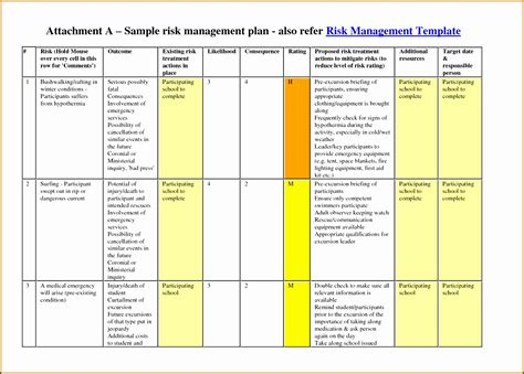 asbestos management plan template sampletemplatess