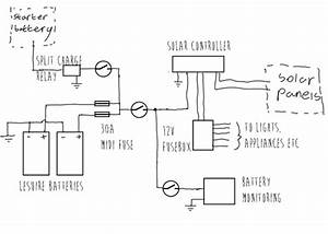 Thermofan Wiring Diagram Auto Electrics Wiring Diagram