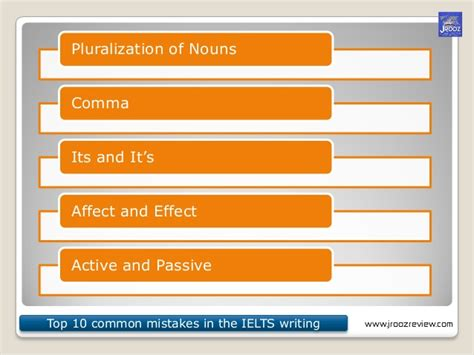 Ielts Writing Common Grammar Mistakes