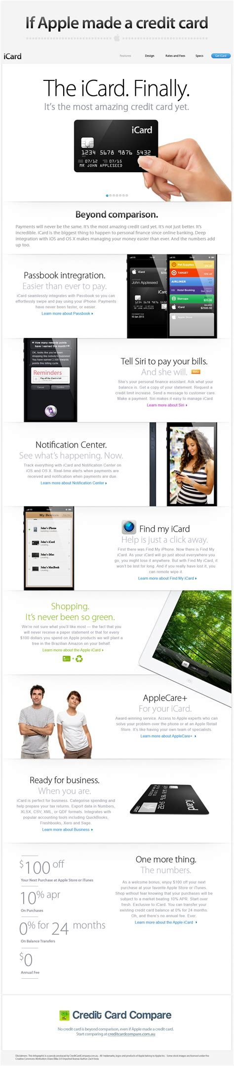apple   credit card infographics credit card