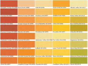 average cost to paint home interior related keywords suggestions for interior paint color chart