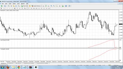 mt4 chart how to setup tick charts in metatrader 4