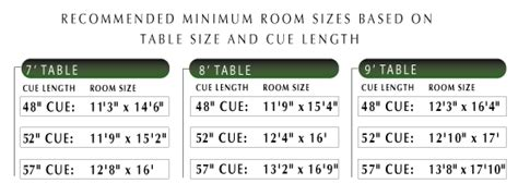 minimum room size for pool table size chart info pool table moving cloth cushion