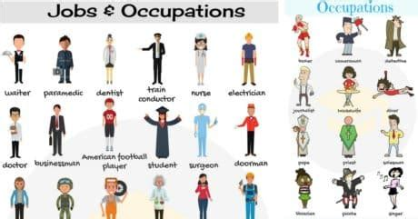 Occupations Vocabulary Archives  7 E S L