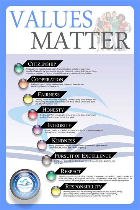 values matter click  definitions student services