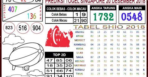 angka jitu togel kamis singapore    prediksi togel sgp hk sydney jitu akurat